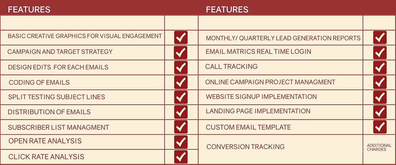 Features of Email Marketing Plan