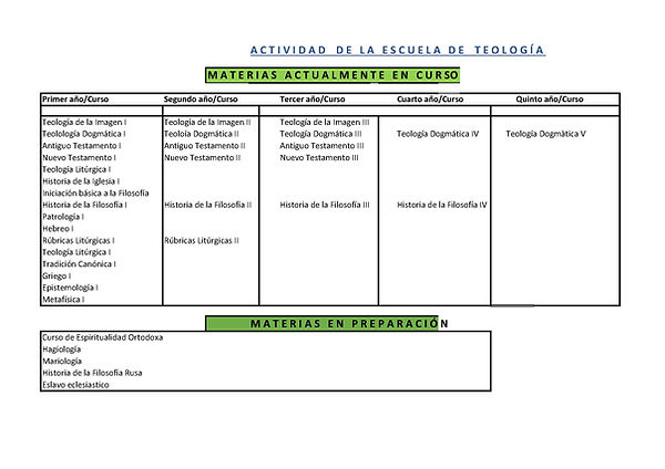 Còpia_de_Reparto_materias_Curs_Teologia