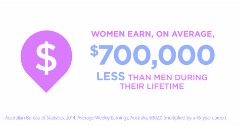 earn 700 thousand less over lifetime_GG.