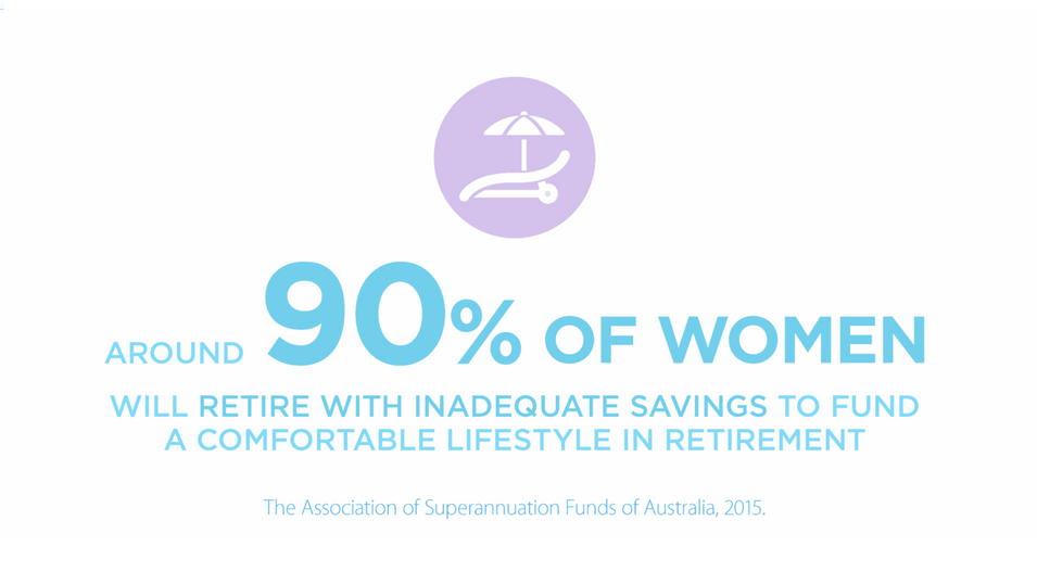 90 percent inadequate savings for retire