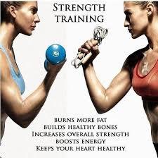 Strength HIIT V LIIT & CoreStrength