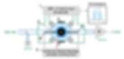 Architecture of SePdd, Enhanced Plasma Emission Detector PED, Epd Technology