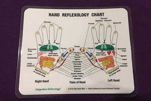 """Integrative Reflexology® 4""""x 5"""" Hand Card"""