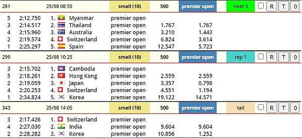 Pattaya 500m premier open SB.JPG