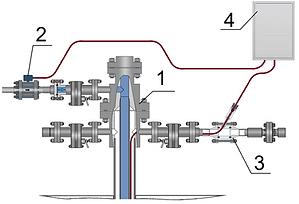 Устьевое оборудование для одновременно-раздельной закачки