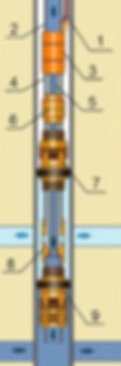 Глубинное оборудование для одновременно-раздельной закачки