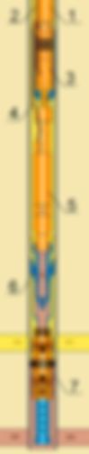Глубинное оборудование для одновременно-раздельной добычи с ЭЦН