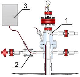 Устьевое оборудование для одновременно-раздельной добычи с ЭЦН