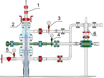 Устьевое оборудование для одновременно-раздельной добычи и закачки с ШГН