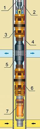 Глубинное оборудование для одновременно-раздельной добычи и закачки с ЭЦН