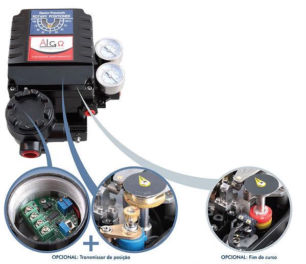 Posicionador Eletropneumático, 4a20, posicionador
