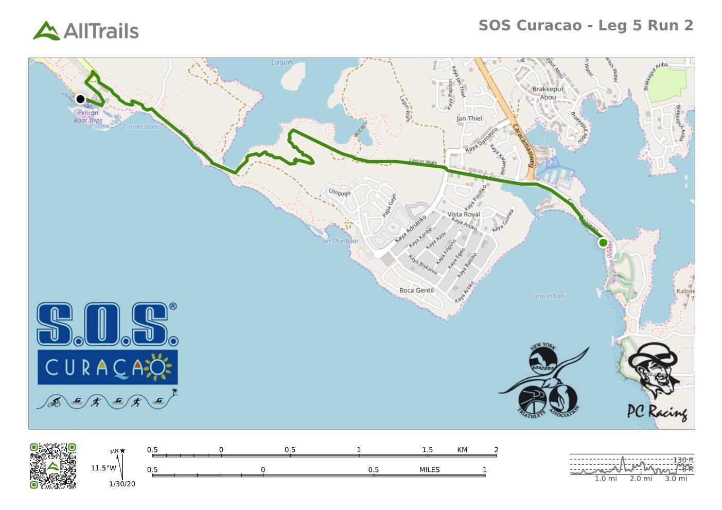 SOS Curacao - Leg 5 Run 2.r1