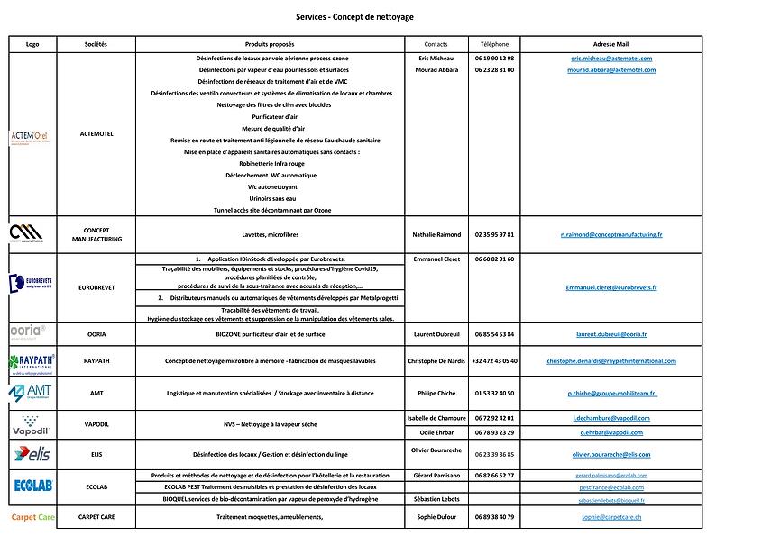 Services et Concept de Nettoyage