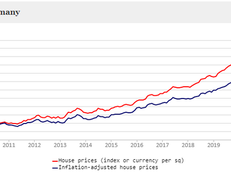 The current state of Mallorca real estate market, Spring 2021