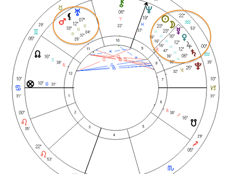 Question Authority: Aquarius New Moon
