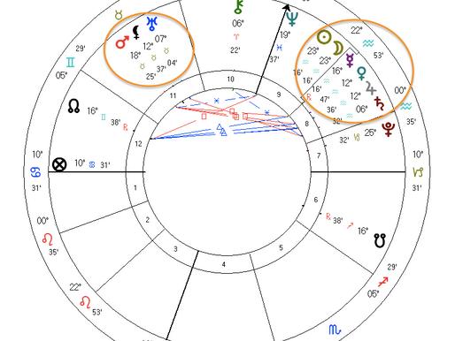 Question Authority: Aquarius New Moon