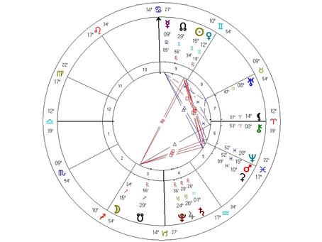 Wake up! Sagittarius Lunar Eclipse