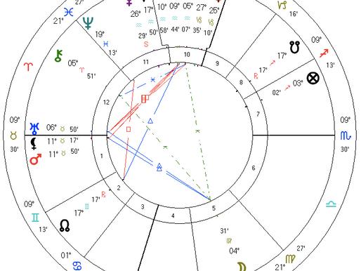 Mercury Retrograde Aquarius: Re-Visioning Society