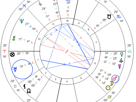 Listen to Yourself: Virgo New Moon Cycle