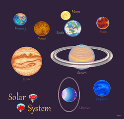 太陽系惑星