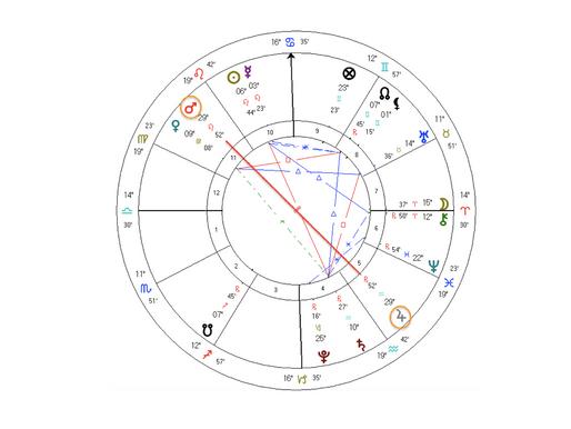 Mars-Jupiter and the World Powder Keg