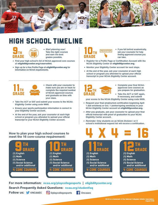 NCAA-2.jpg