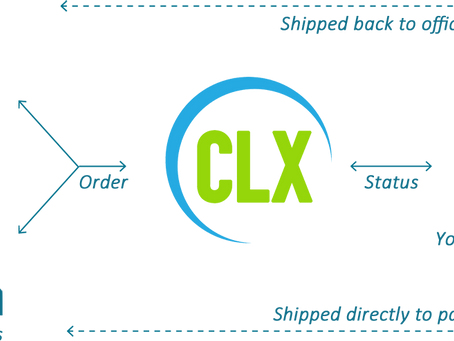 CLX Integrates With Ocuco's Practice Management Software Acuitas