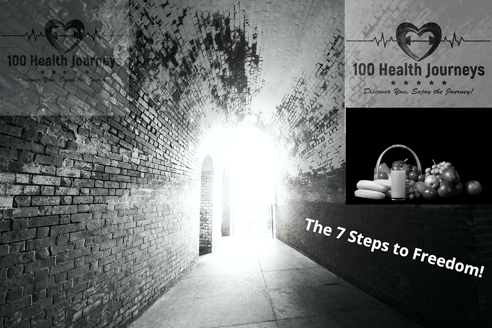 The 7 steps to the freedom of your health journey