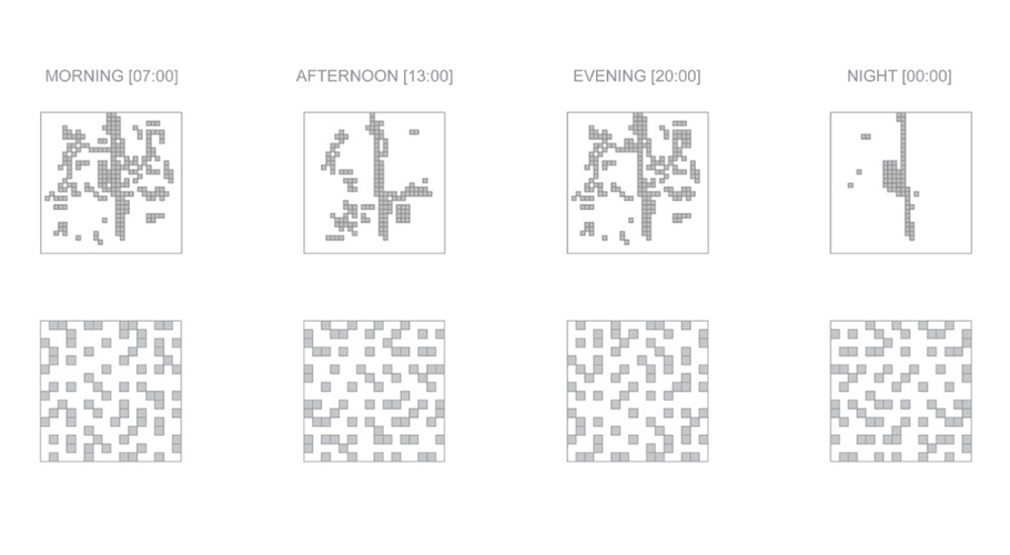 Patterns of Activities Through Space and Time