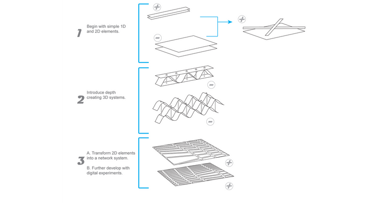 Harnessing Material Expansion for the Generation of Form