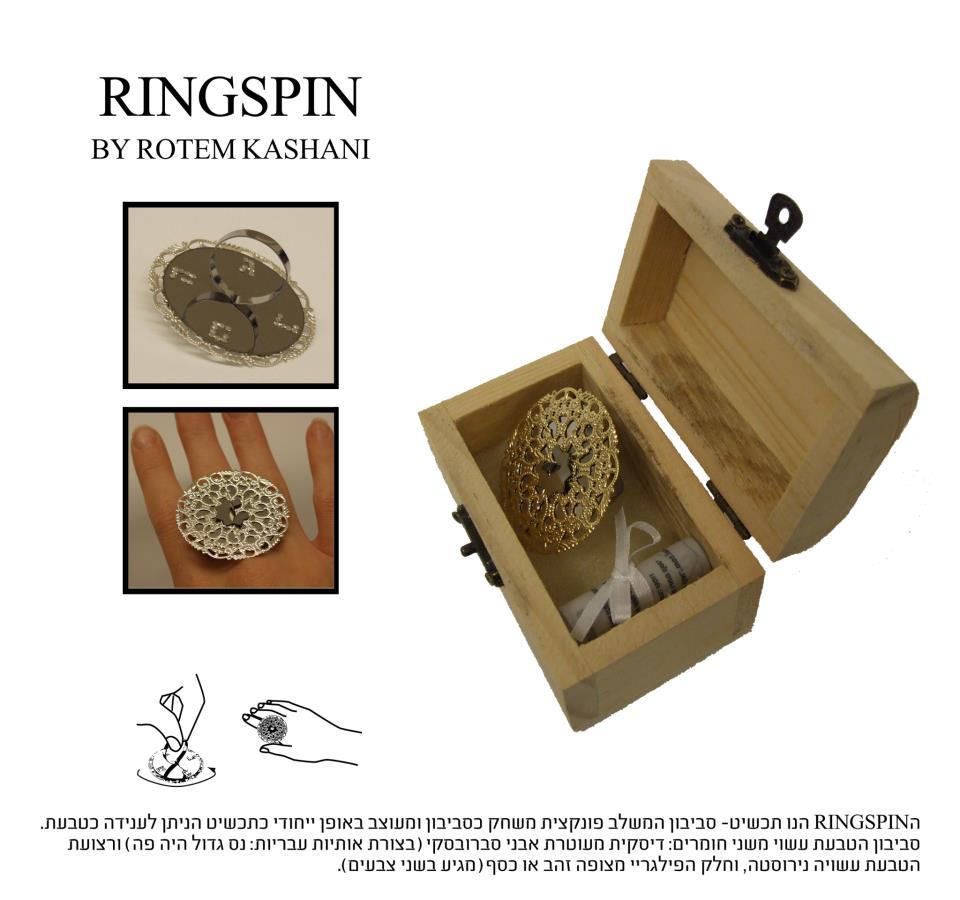 RINGSPIN