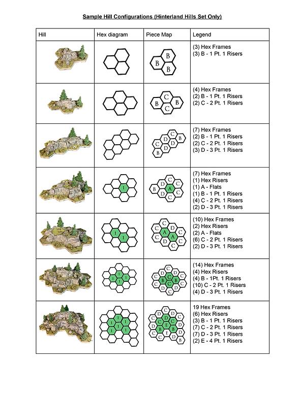 Hill-Diagram.png