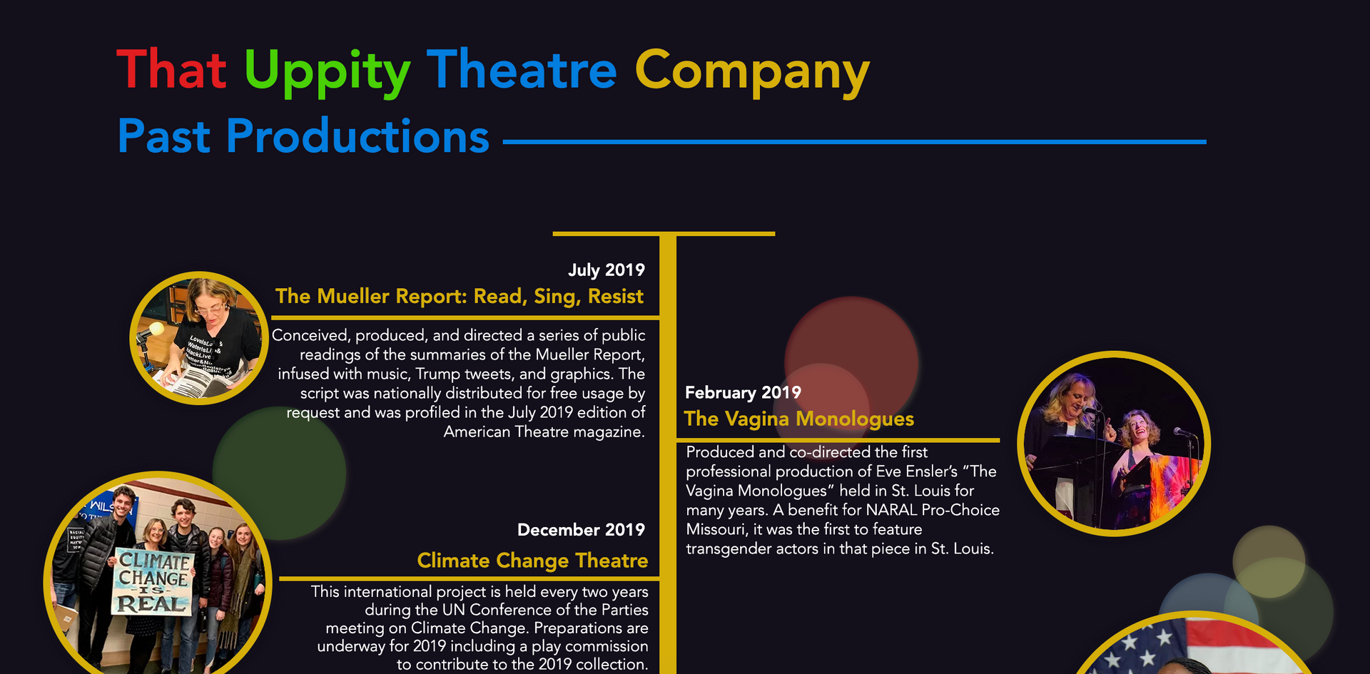 That Uppity Theatre Company Production TimeLine