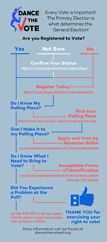 Voting Resources.png