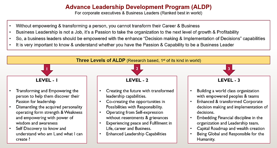ALDP - Program.png