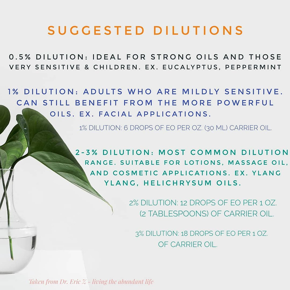 essential oil dilution basics