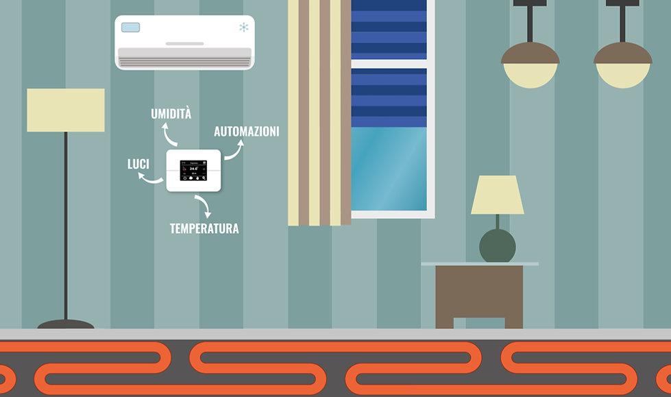 klever_ambientazione_termostato-1.jpg