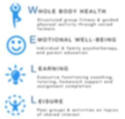 Wellness for Website.png