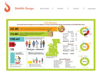 Drawing Challenge 10: Build a Portfolio Website