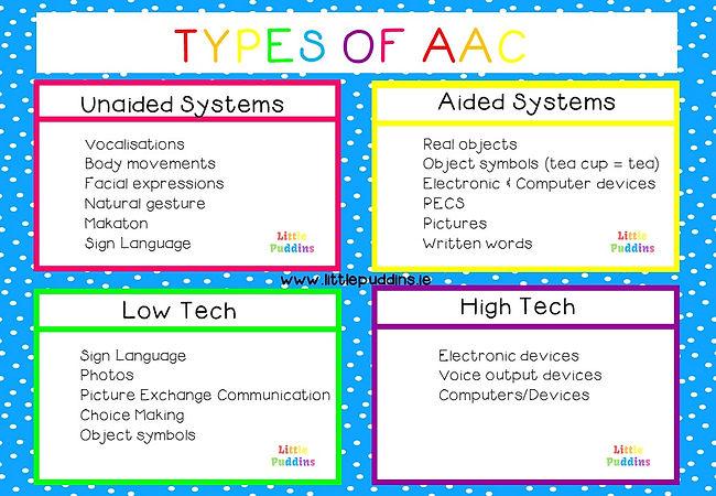 types of aac.jpg