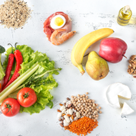 Food Intolerance Report