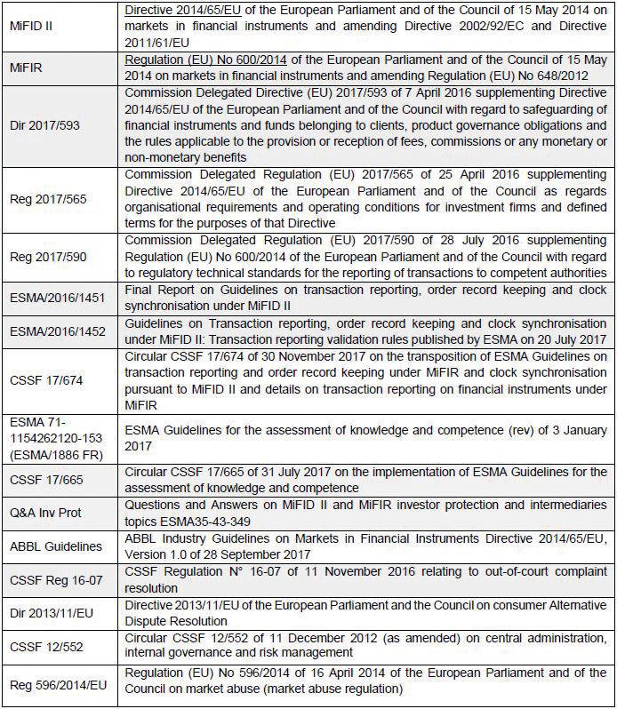 réglementations_pour_articles_MIFID.JPG