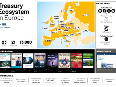 Infographic - Treasury Ecosystem in Europe