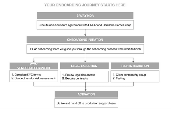 Onboarding 2.PNG