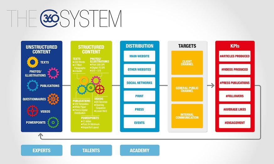 360System.jpg