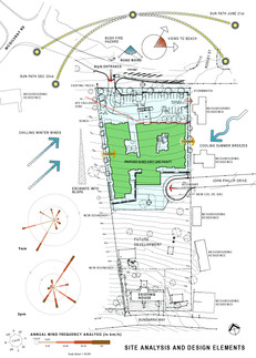 SITE ANALYSIS & DESIGN ELEMENTSflat.jpg