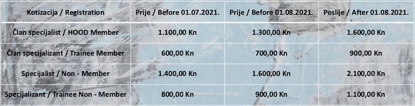 TABLICA KOTIZACIJA 2021.png