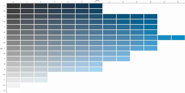Ranges of Blue