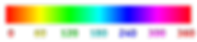 All color range