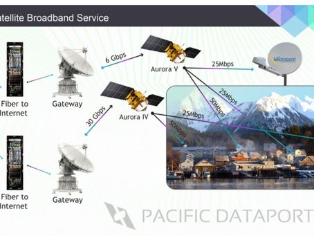 Pacific Dataport Teams With OneWeb To Provide GEO / LEO Satellite Broadband Solutions For Alaska
